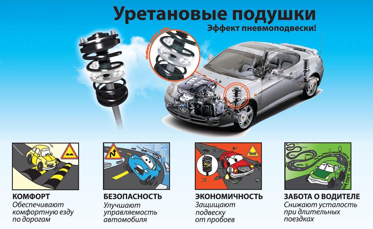 цена автобаферы передние